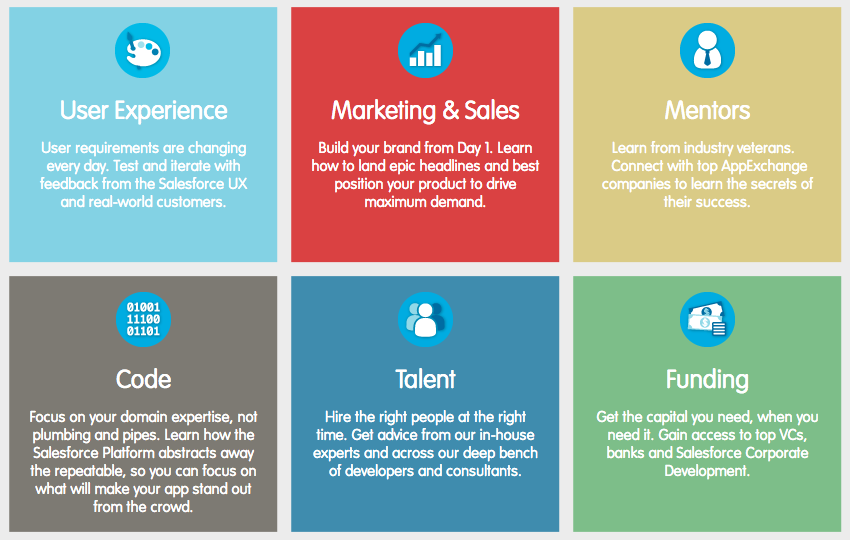 Some of the services Salesforce is offering in its new AppExchange Accelerate program.
