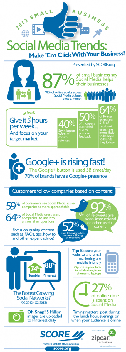 SCORE_Infographic_Small-Business-social-media