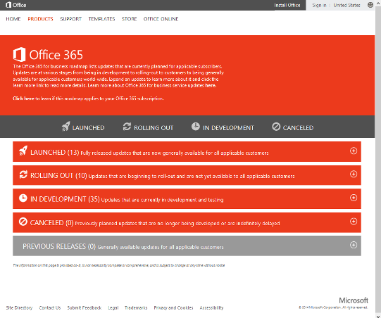 IN story Office 365 Road map