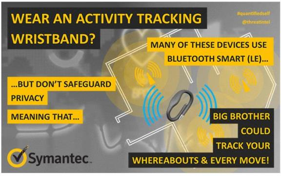 IN story - wearable tech, security, privacy Symantec