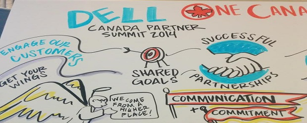 Dell partner, Canadian Dell channel