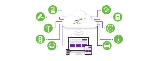 Telus IoT Solutions Marketplace