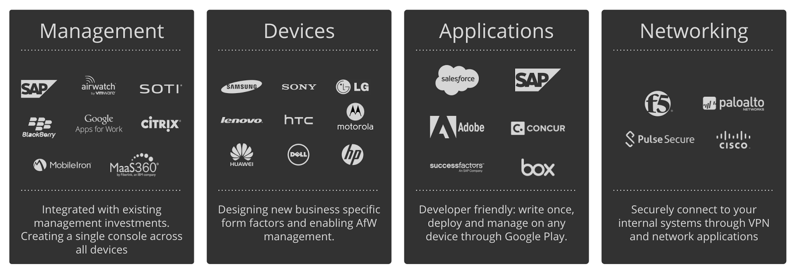 Google's Android for Work partners