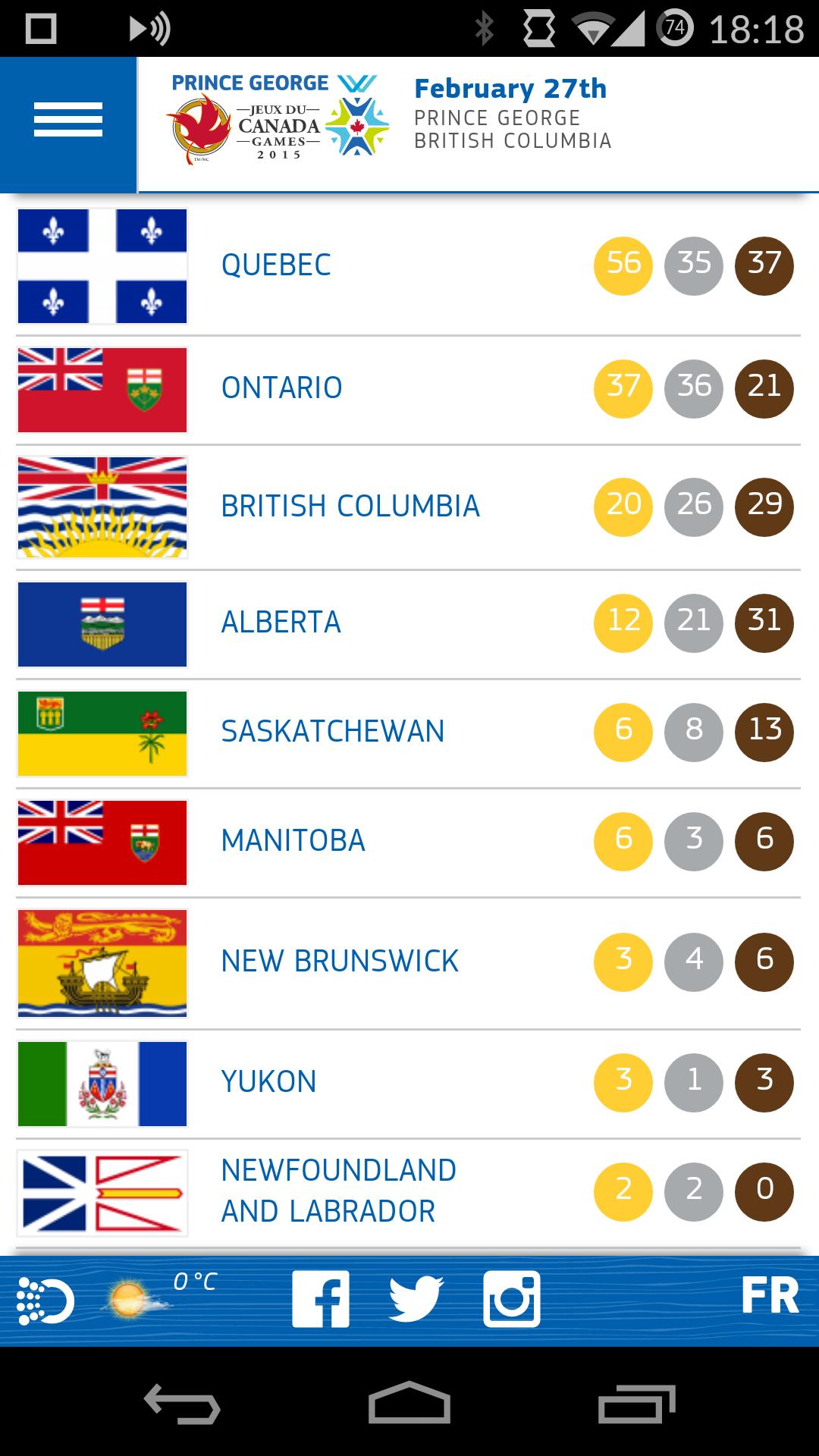 Canada Winter Games 2015 mobile site