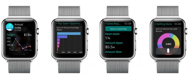 Salesforce Analytics Cloud for Apple Watch
