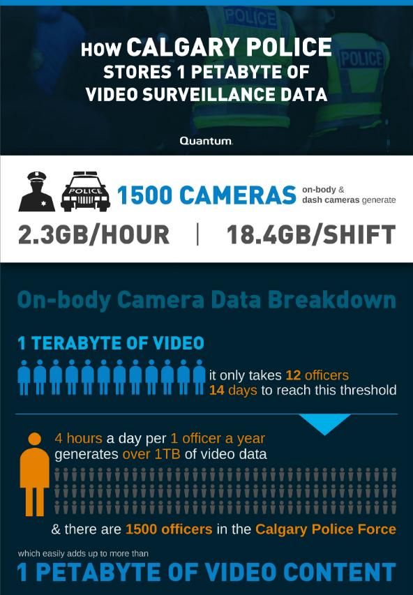 Calgary Police video surveillance 1