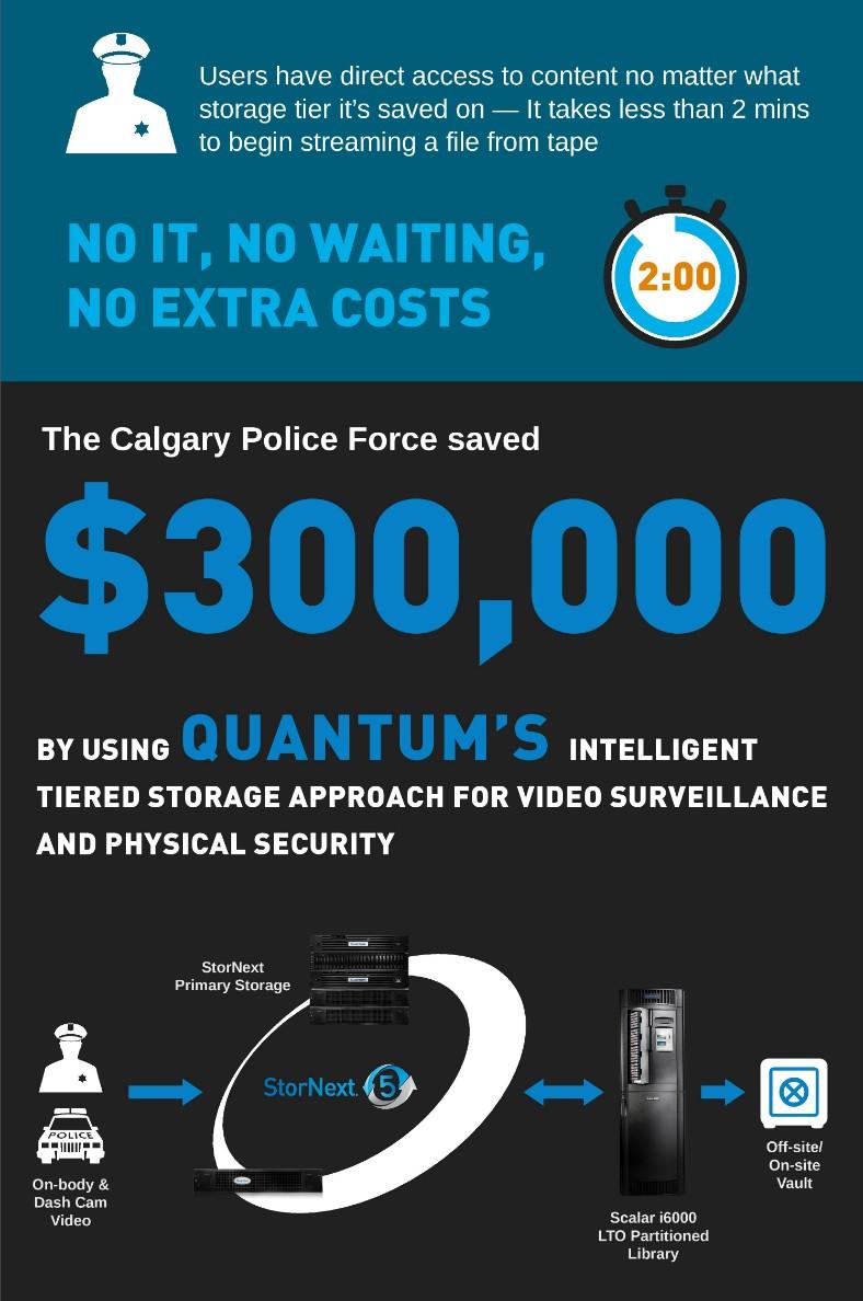 Calgary Police video surveillance 3