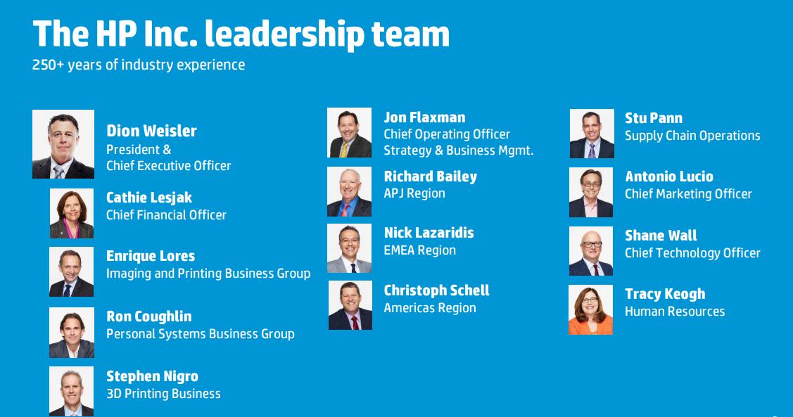 HP Inc Executives