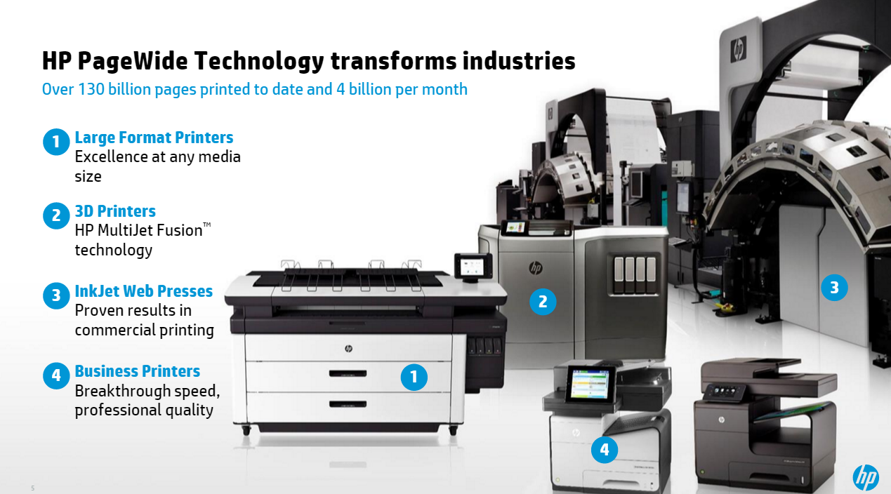 HP Inc  unveils huge printer update with new PageWide portfolio and