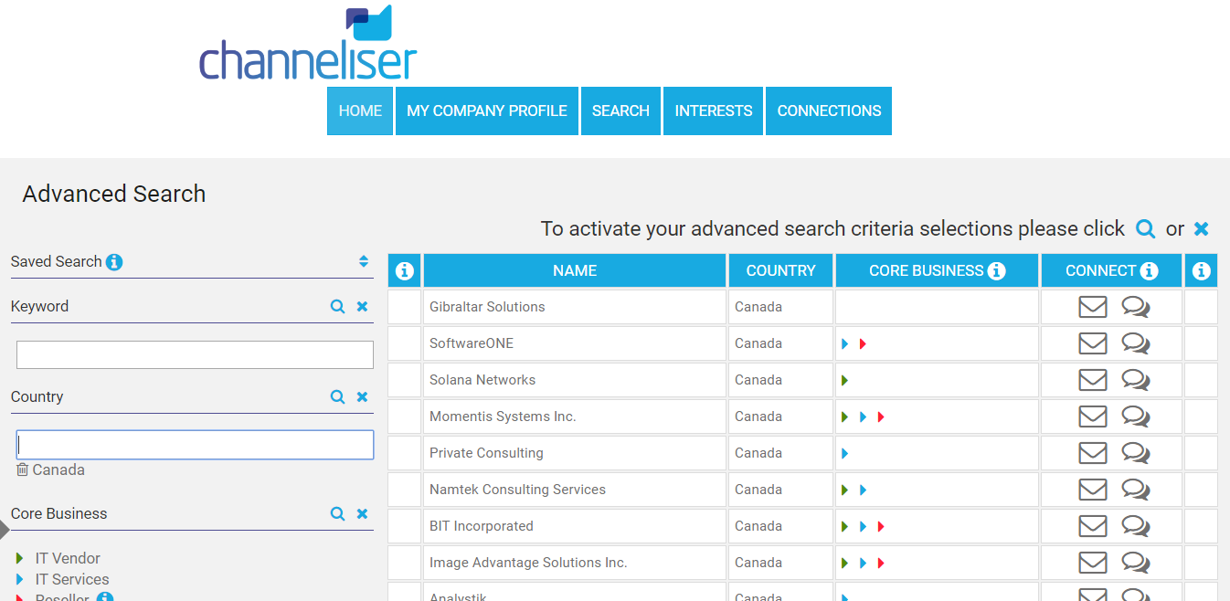 Canadian companies currently listed on Channeliser