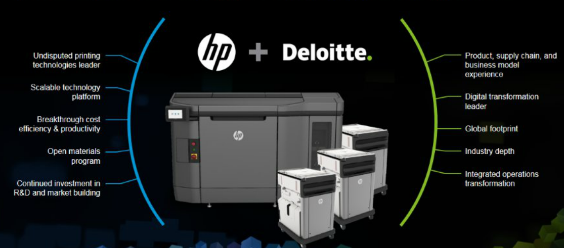HP and Deloitte manufacturing alliance