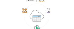 VMware on AWS cloud