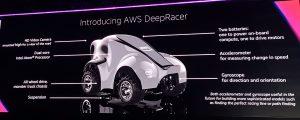 Amazon DeepRacer components