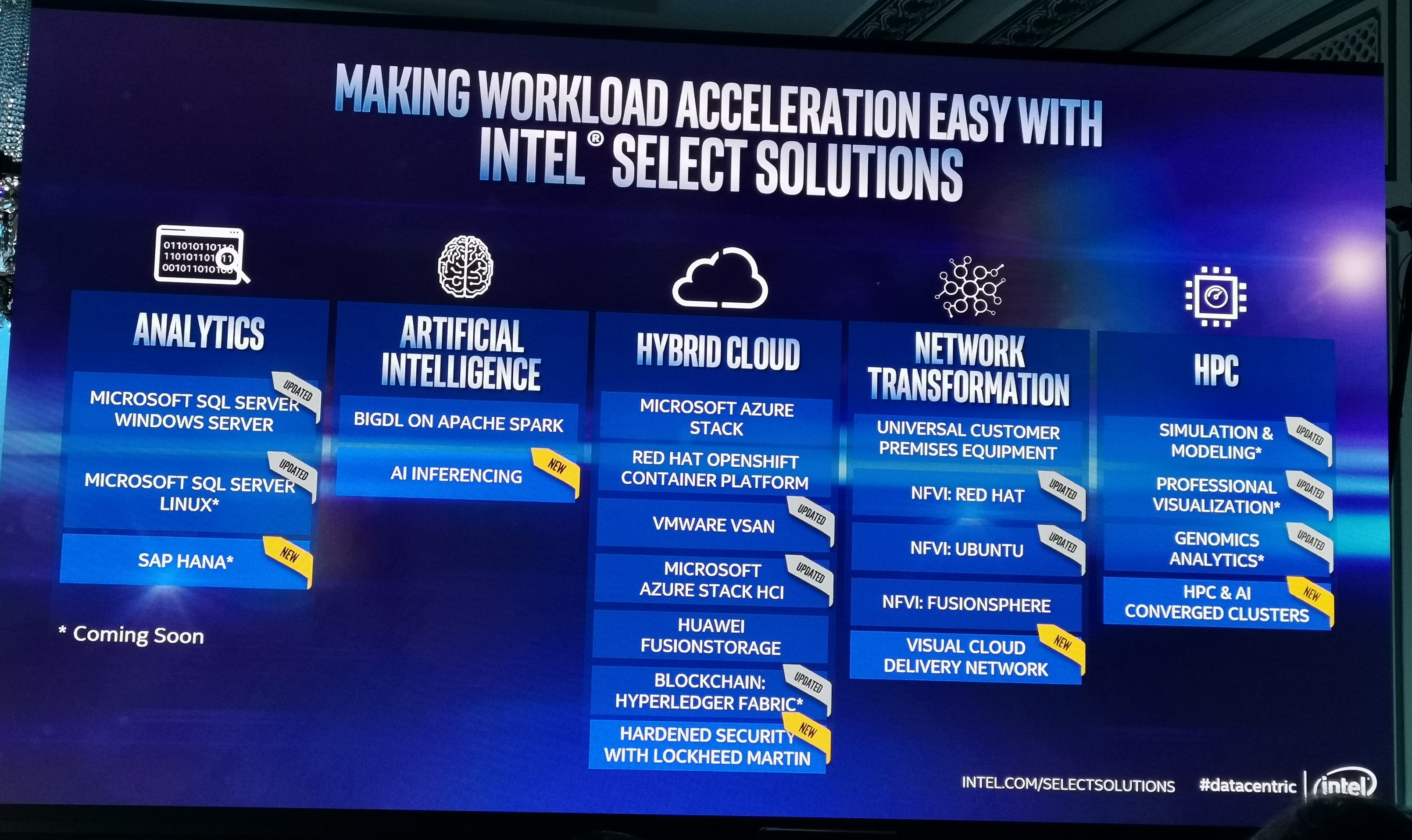 Intel Select Solutions - categories