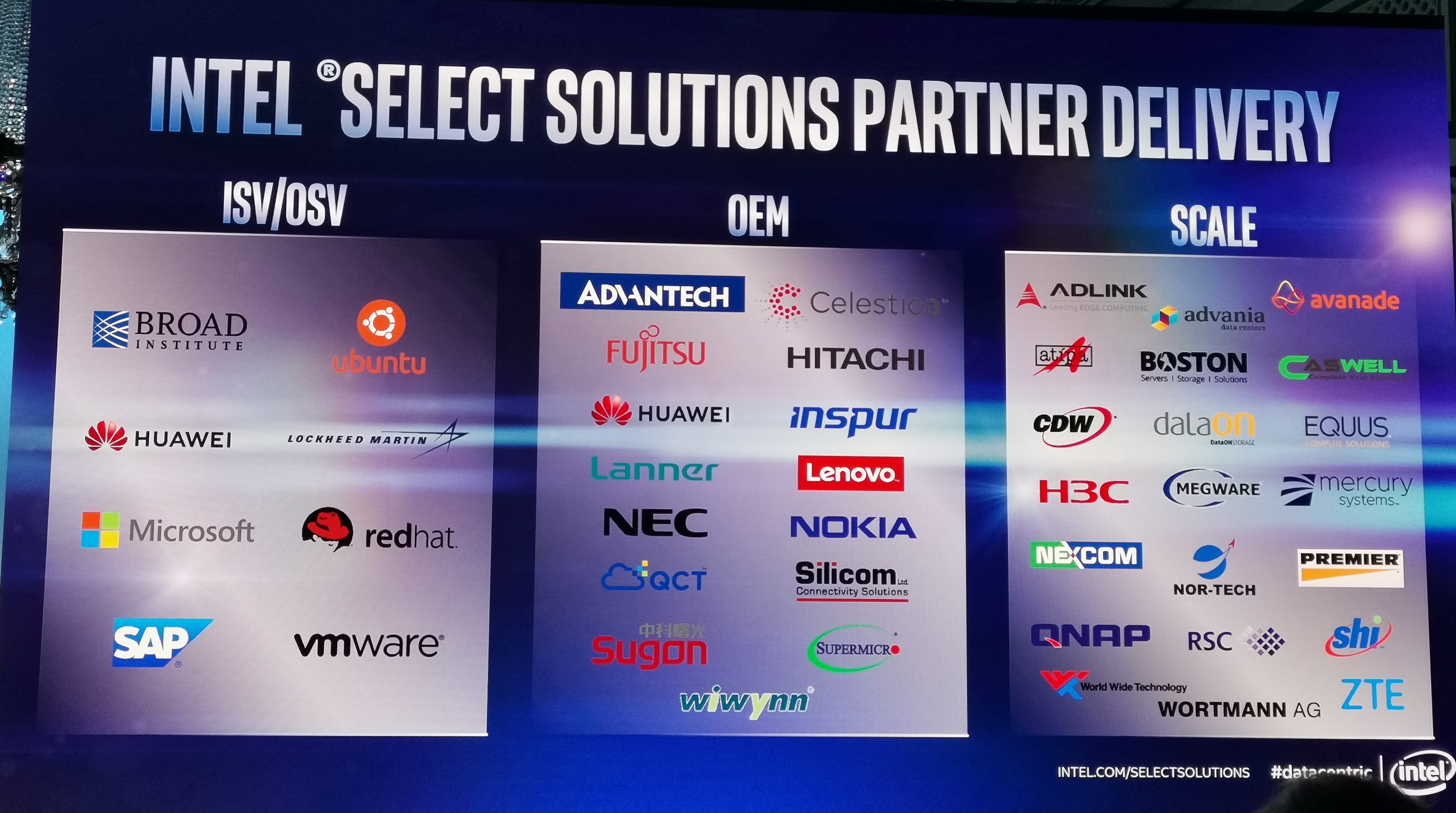 Intel Select Solutions - partners