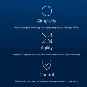 APEX key tenets